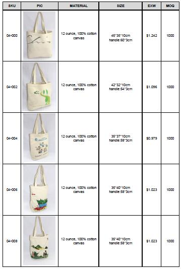 Price List For Promotional Reusable Bags