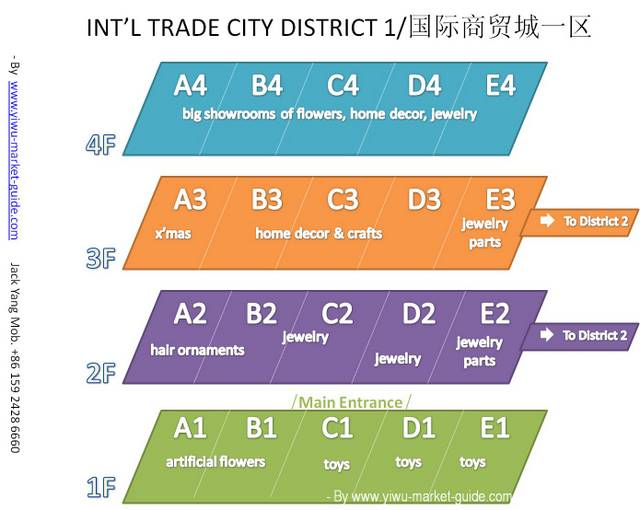 yiwu market map international trade city d1