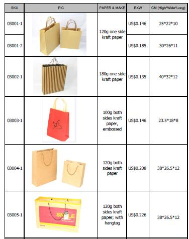 Promotional Paper Bags Price List