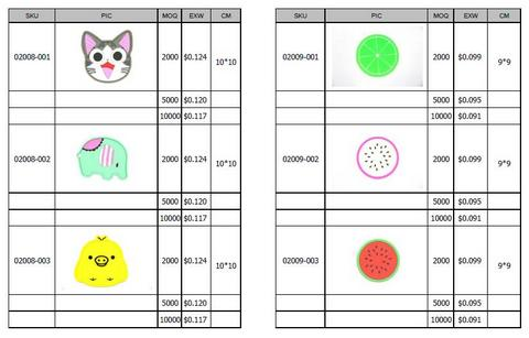 Silicone/Rubber Coasters & Cups Price List & Catalog Sample