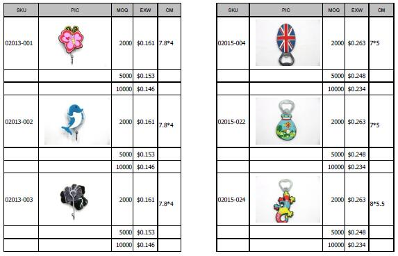 Silicone / Rubber Hooks Price List & Catalog Sample