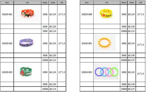 Silicone/Rubber Wristband/Bracelet Price List & Catalog Sample