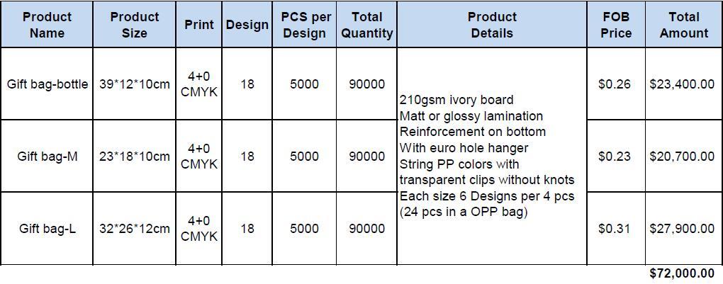 top-quality-paper-gift-bag-price-list-yiwu-china