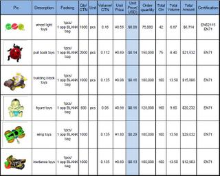 vending toys catalog sample