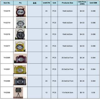 vintage alarm clock price list