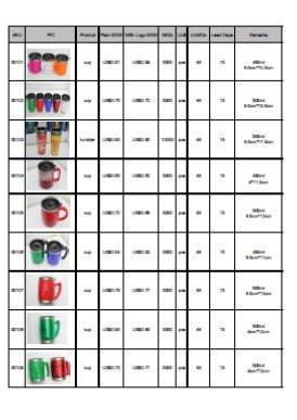 Cheap Promotional Cup Price List