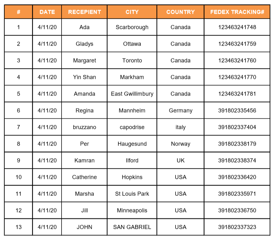 *Click to download a complete clear PDF file for tracking codes of all mask parcels donated on Apr.13 (China date)