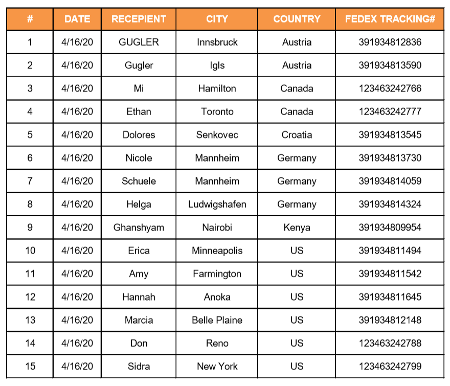 *Click to download a complete clear PDF file for tracking codes of all mask parcels donated on Apr.16 (China date)