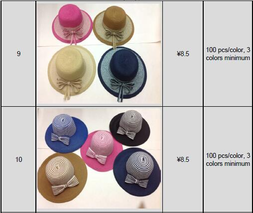 f16bf08b paper straw hats price reference at Yiwu market, China