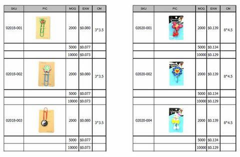 Silicone Rubber Bookmark&Toothbrush Holder&Keyring Catalog/Price List