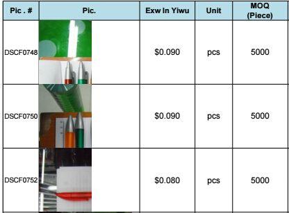 plastic promotional pen price list