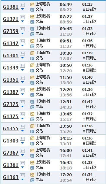 Timetable for Bullet Train from Shanghai to Yiwu 1