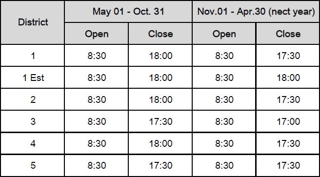 yiwu futian market (international trade mart) open close time districts