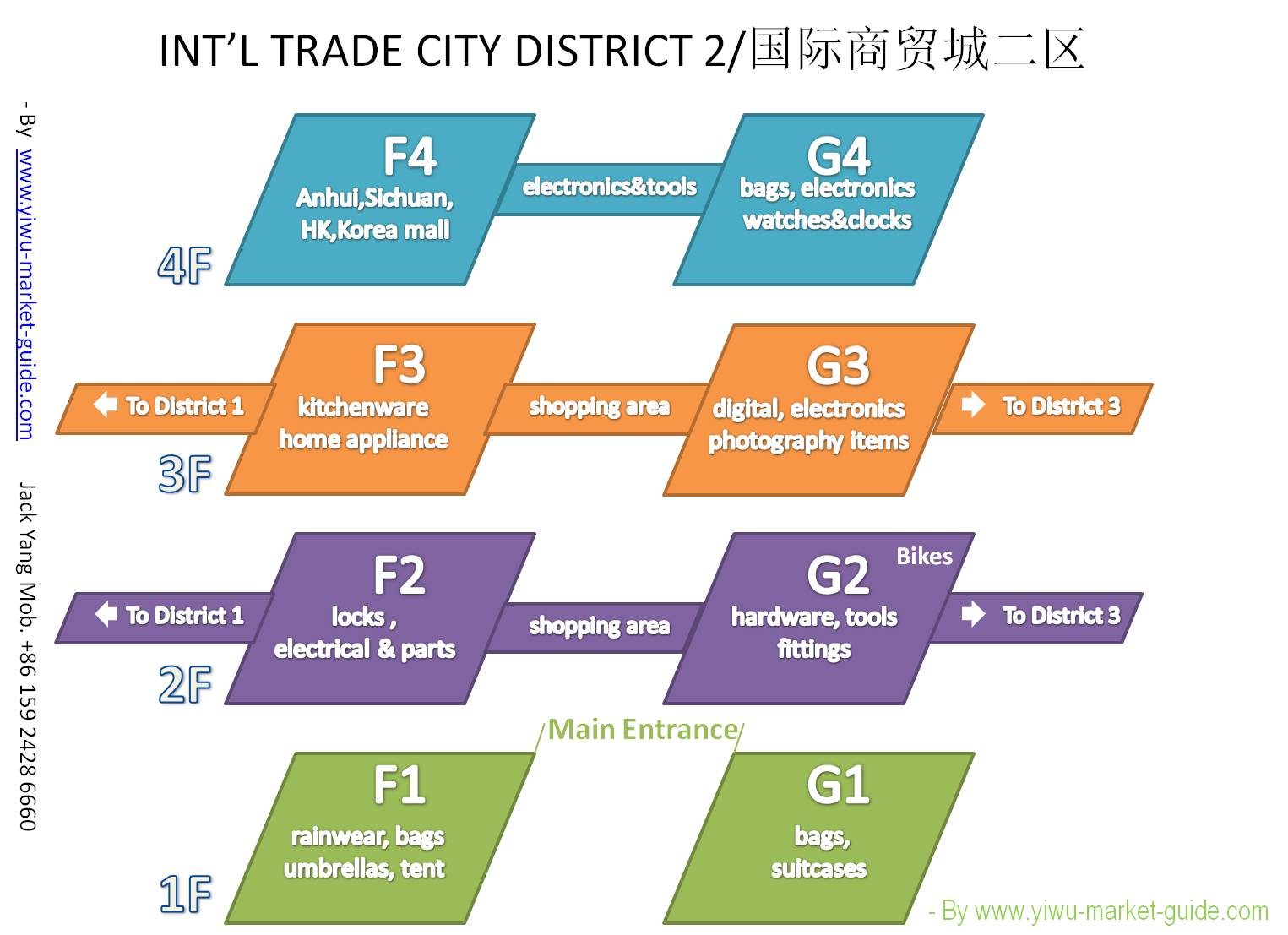 yiwu market map international trade city d2