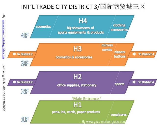 yiwu market map international trade city d3