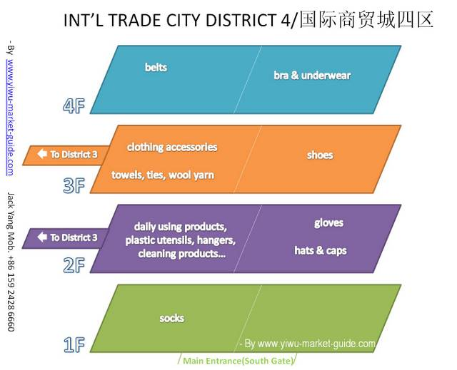 yiwu market map international trade city d4