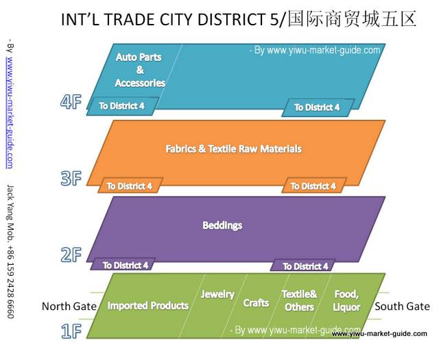 yiwu market map international trade city d5
