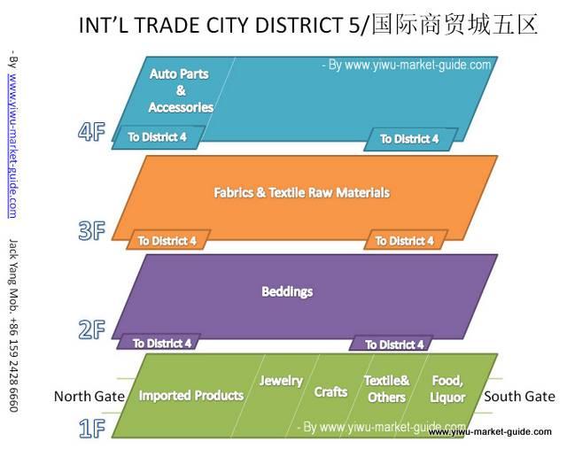 yiwu market map international trade city d5